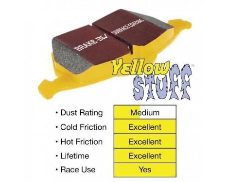 Bromsbeläggssats, skivbroms Yellowstuff, bild 3