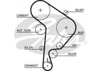 Timing Belt PowerGrip® 5559XS Gates