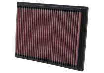 K&N vervangingsfilter o.a. BMW 3-Serie E36, 5-Serie E39, X3, Z3, Z4 (33-2070)
