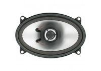 Rocx 2 Car loudspeaker 9 x 15