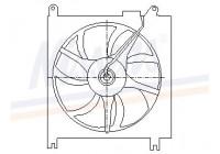 Fläkt, AC-kondensor