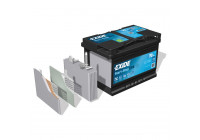 Batterie de démarrage Start-Stop EFB
