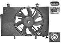 Ventilateur, refroidissement du moteur 1807749 International Radiators