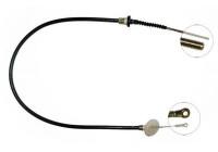 Tirette à câble, commande d'embrayage